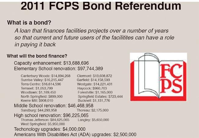 Bond referendum up for a vote