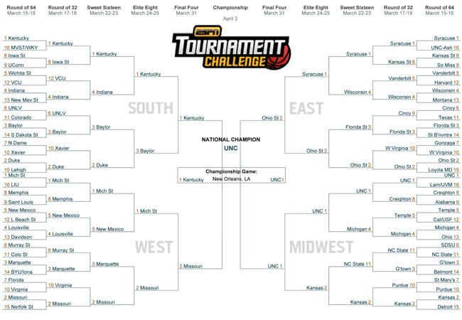 A sample of the NCAA tournament bracket from previous years.
