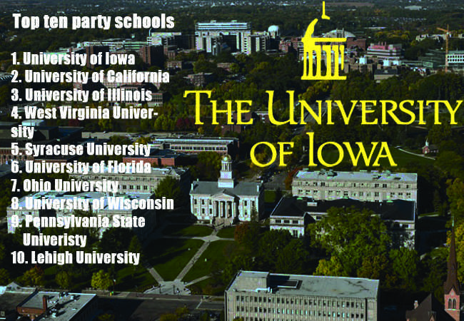 The University of Iowa reached the top of the Princeton Review's list of America's top 20 party schools.