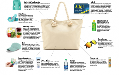 What to carry in your beach bag this summer