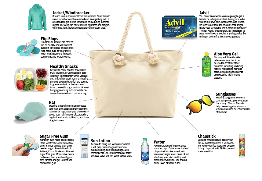 What to carry in your beach bag this summer – The A-Blast 6a82da15539a4
