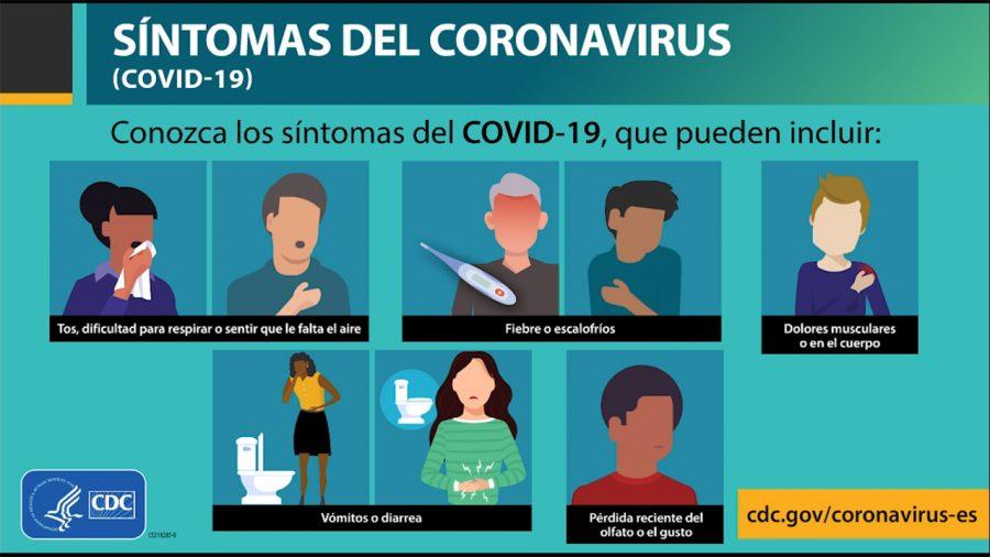 Imagen+de+un+mapa+de+Sud+America+dicatando+las+estatisticas+del+COVID-19+en+cada+pais+individual%2C+proveido+por+Wilson+Center.+Brazil%3A+5%2C028%2C444.+Colombia%3A+886%2C170.+Argentina%3A+856%2C369.+Peru%3A+835%2C662.+Chile%3A+476%2C016.+Ecuador%3A+145%2C045.+Bolivia%3A+137%2C969.+Uruguay%3A+2%2C450.+Suriname%3A+5%2C004.+Guyana%3A+3%2C329.+Paraguay%3A+51%2C197.+Venezuela%3A+84%2C391.+French+Guiana%3A+10%2C192.