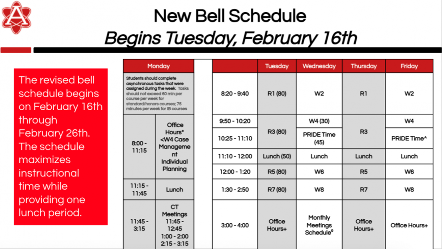 This bell schedule shows the new start and end times of classes from Feb. 16 to Feb. 26.
